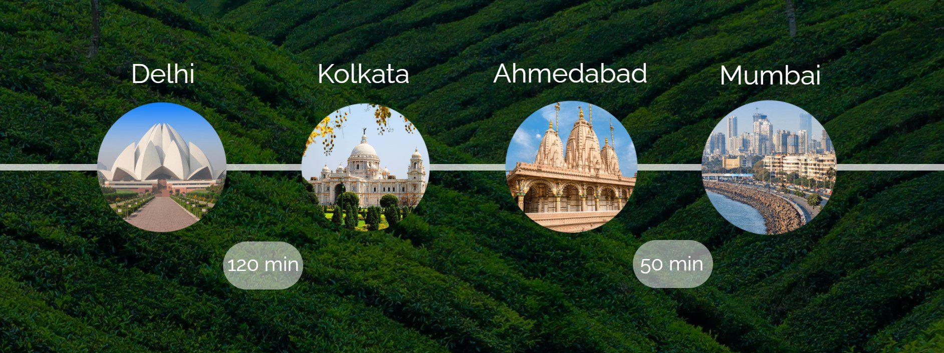 India Routes