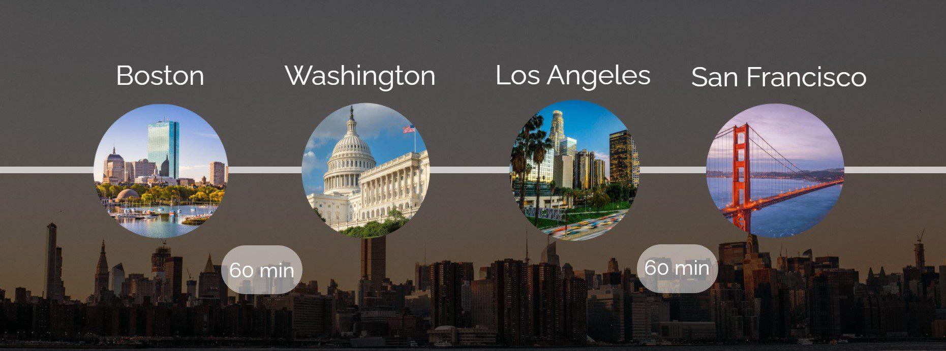 North America Routes 2050
