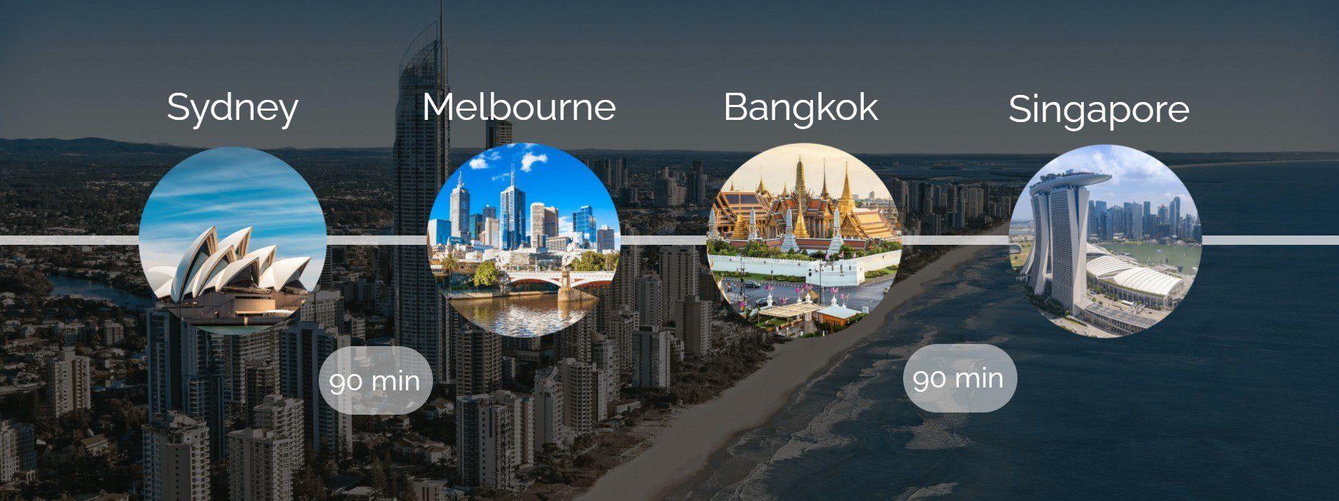 Australia & ASEAN Routes