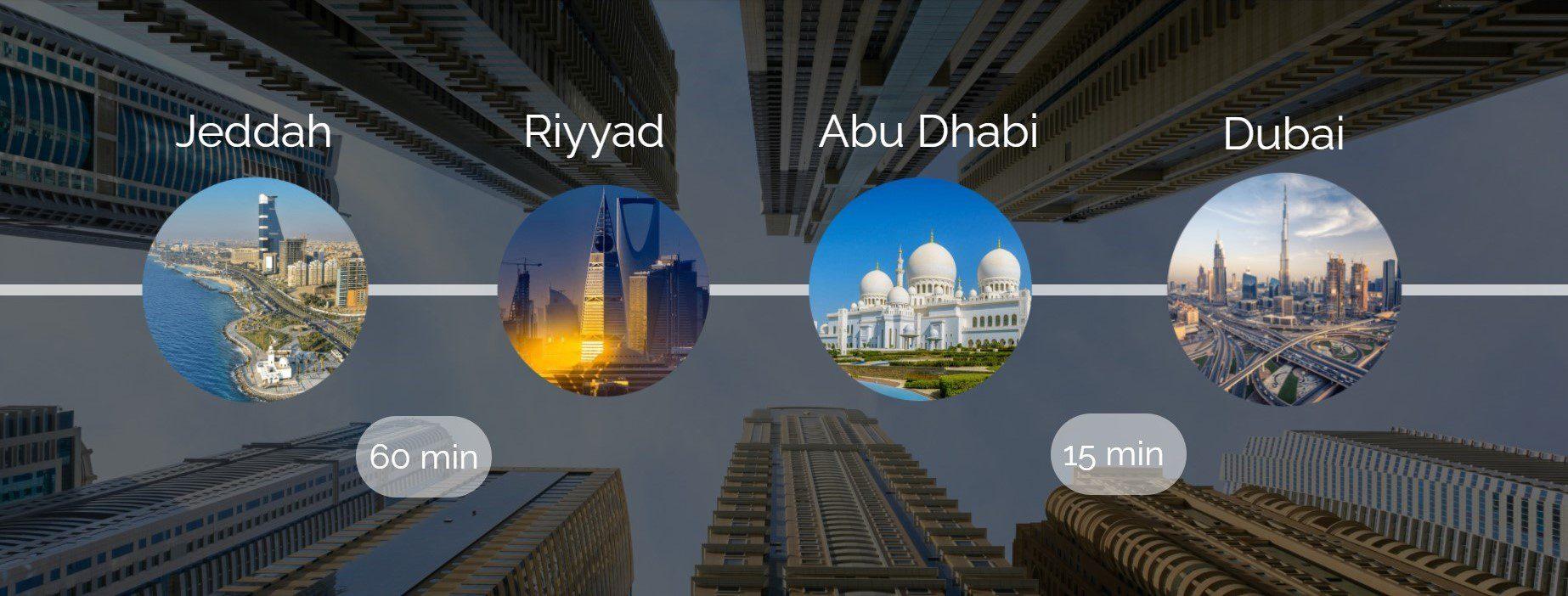 Arabia Routes