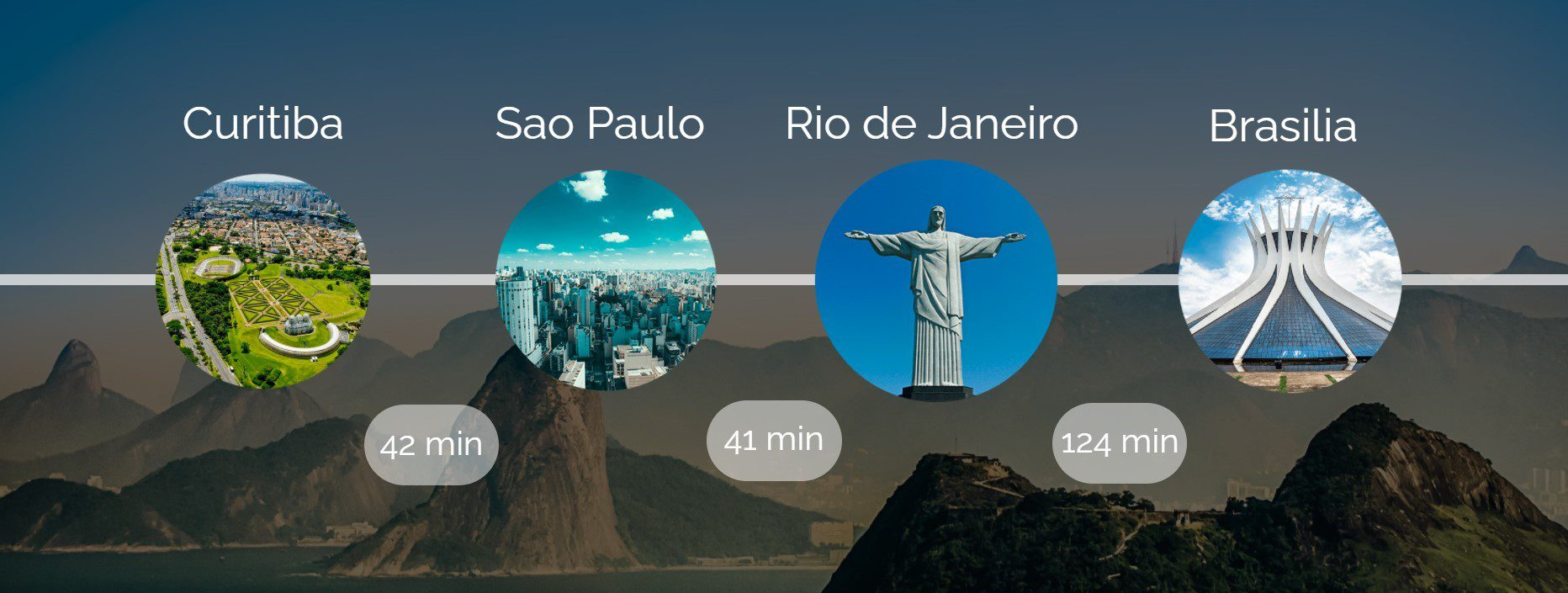 South America Routes